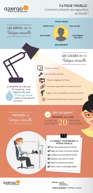 Infographie Fatigue Visuelle : comment prévenir son apparition au travail