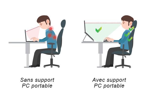 Repose ordinateur portable contre les douleurs à la nuque et au dos au travail
