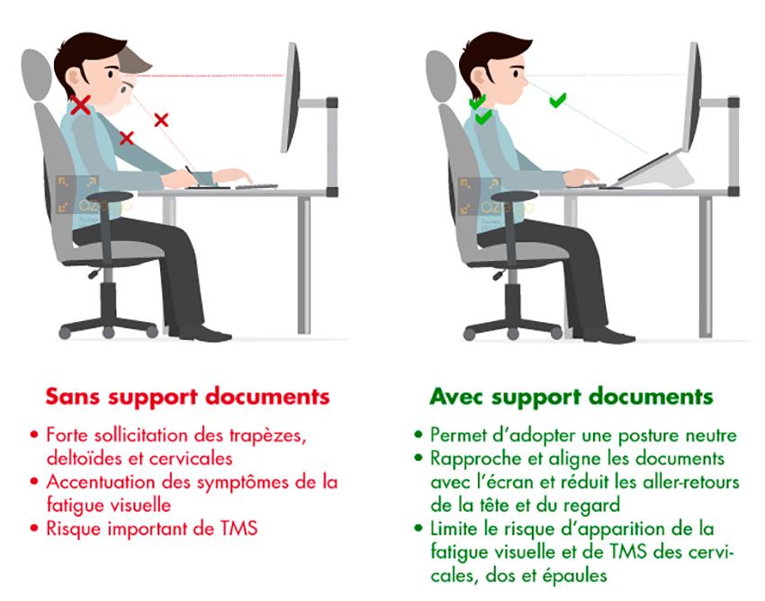 support de documents quels b n fices sur ma posture azergo. Black Bedroom Furniture Sets. Home Design Ideas