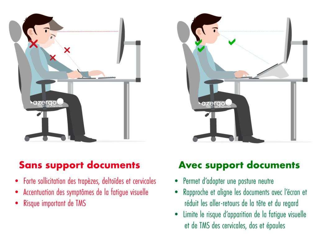 Support de documents contre les douleurs au cou et aux épaules