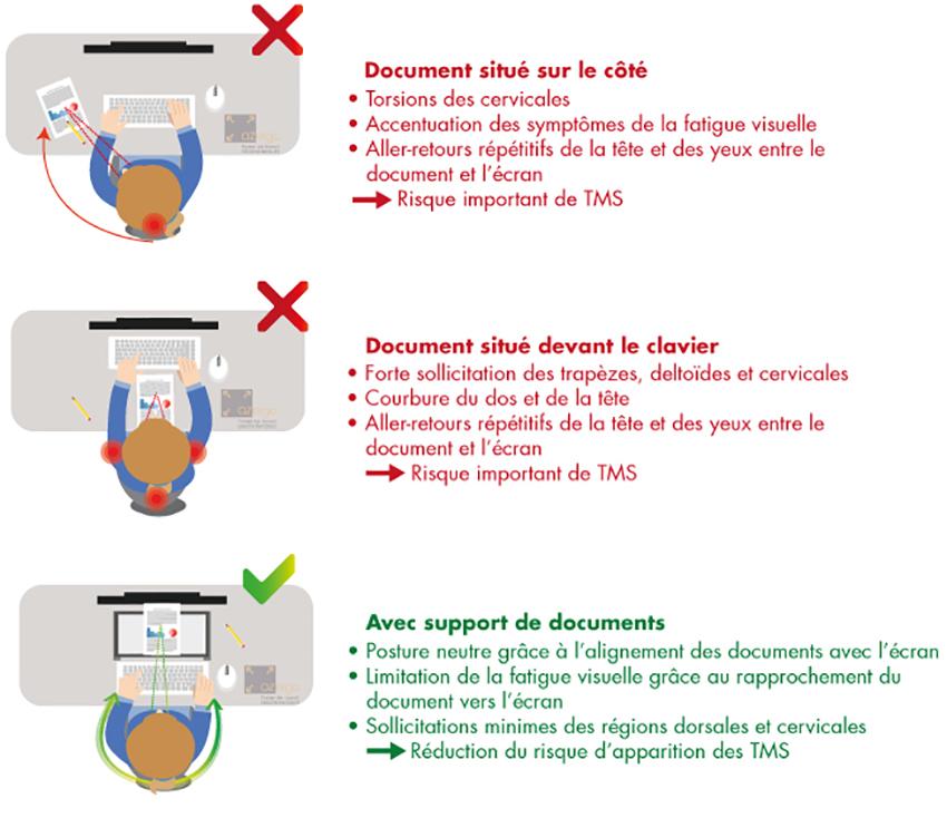 utilisation-repose-documents-2