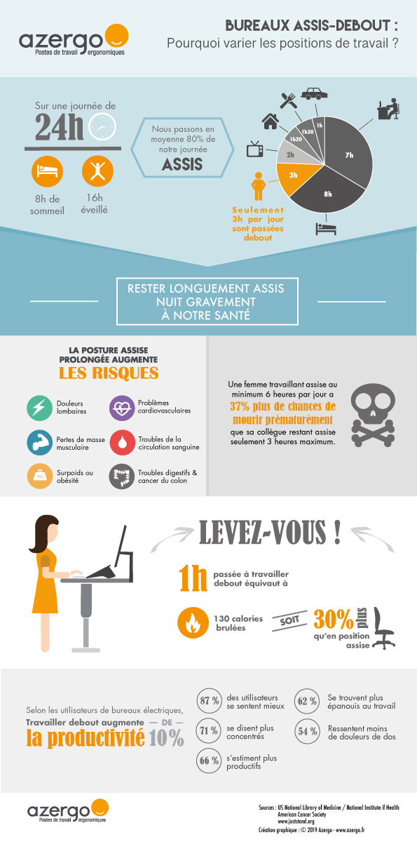 infographie-assis-debout