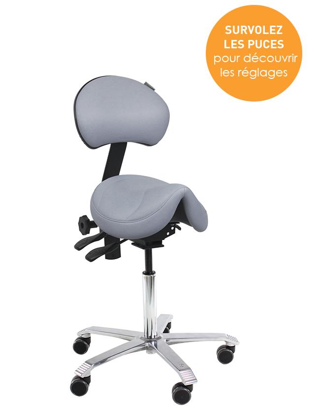 Visuel mode d'emploi interactif du siège ergonomique Amazone / Jumper - Ergonomie et confort au poste de travail