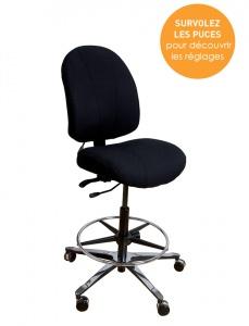 Visuel mode emploi interactif du siège ergonomique T6000 - Réglages du siège au poste de travail