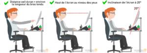 Conseils réglages écraComment bien régler son écran pour éviter les douleurs au bureaun