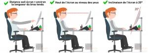 Comment bien régler son écran pour éviter les douleurs au bureau