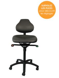 Siège assis-debout Semisitting pour alterner les positions de travail - Mode d'emploi